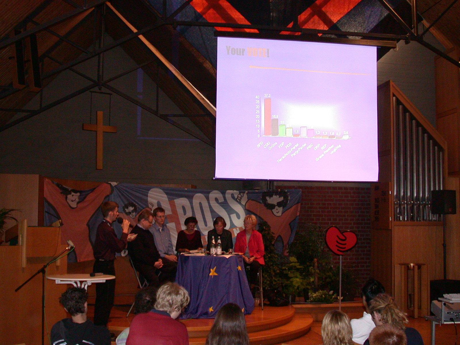 """Veranstaltung """"Your Vote"""" zur Bundestagswahl 2002"""